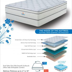 Matty Gel Memory Foam Mattresses